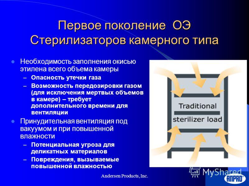 Andersen Products, Inc. Преимущества: Металлы: Не корродируют и не тускнеют Пластик и резина: Не растворяются Электроника: Отсутствие воздействия влаги Дисплеи и оптика: ОЭ не оказывает вредного воздействия на компьютеры и оптические объективы Недост