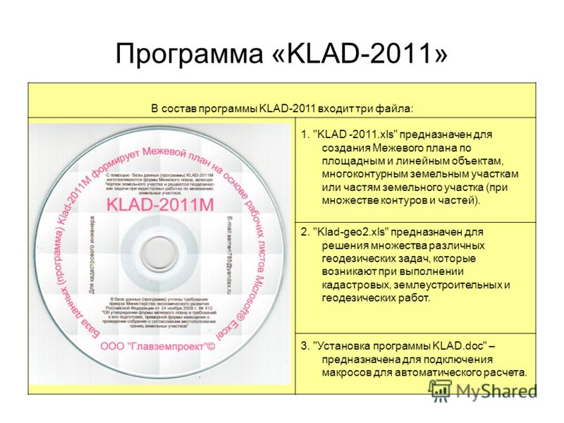 В состав программы KLAD-2011 входит три файла: 1.