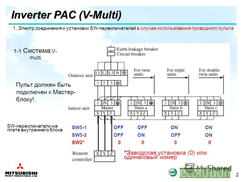 2 Inverter PAC (V-Multi) 1. Электр.соединения и установки SW-переключателей в случае использования проводного пульта 1-1 Система V- multi SW5-1 OFF OFF ON ON SW5-2 OFF ON OFF ON SW2* 0 0 0 0 SW-переключатели на плате внутреннего блока *Заводская уста