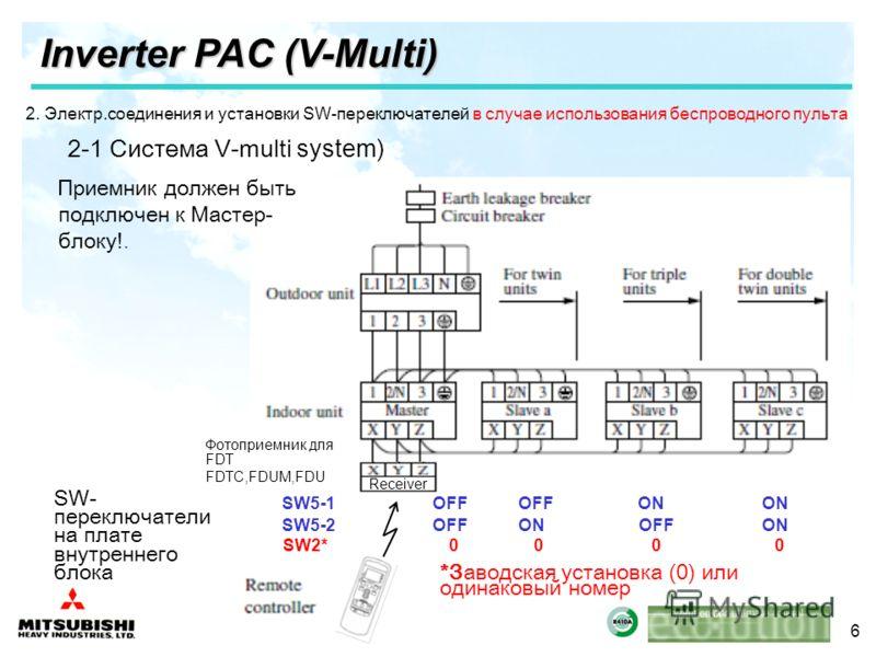 6 Inverter PAC (V-Multi) SW5-1 OFF OFF ON ON SW5-2 OFF ON OFF ON SW2* 0 0 0 0 2-1 Система V-multi system) Receiver Фотоприемник для FDT FDTC,FDUM,FDU 2. Электр.соединения и установки SW-переключателей в случае использования беспроводного пульта Прием