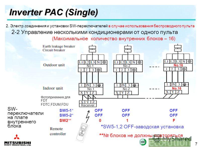 7 Inverter PAC (Single) Фотоприемник для FDT FDTC,FDUM,FDU No.16 No.2 No.1 No.2 Receiver SW5-1* OFF OFF OFF SW5-2* OFF OFF OFF SW2** 0 1 F *SW5-1,2 OFF - заводская установка ** блоков не должны повторяться 2. Электр.соединения и установки SW-переключ