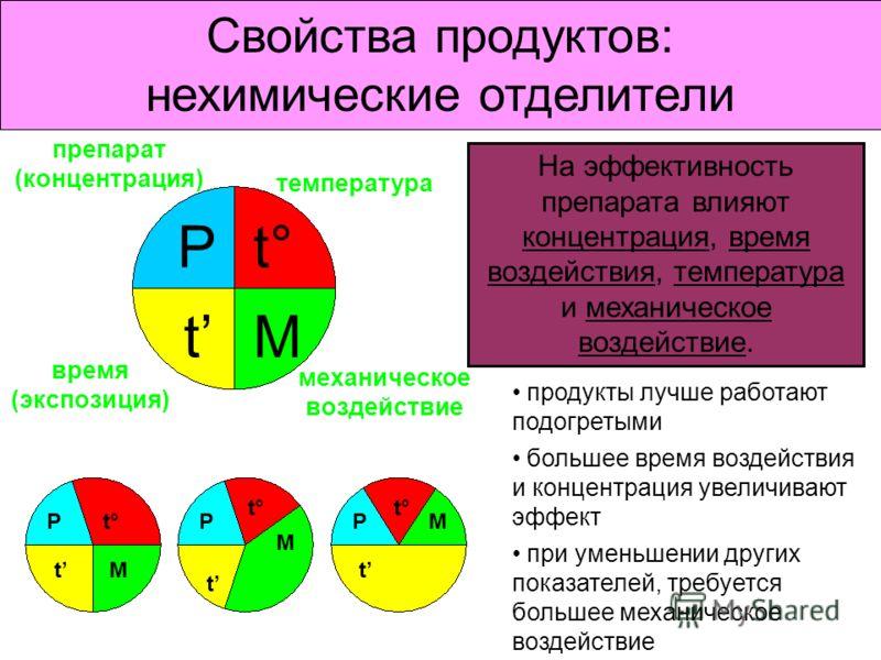 Свойства продуктов: нехимические отделители t°Р tМ механическое воздействие температура препарат (концентрация) время (экспозиция) Pt° tM P t M P t M продукты лучше работают подогретыми большее время воздействия и концентрация увеличивают эффект при