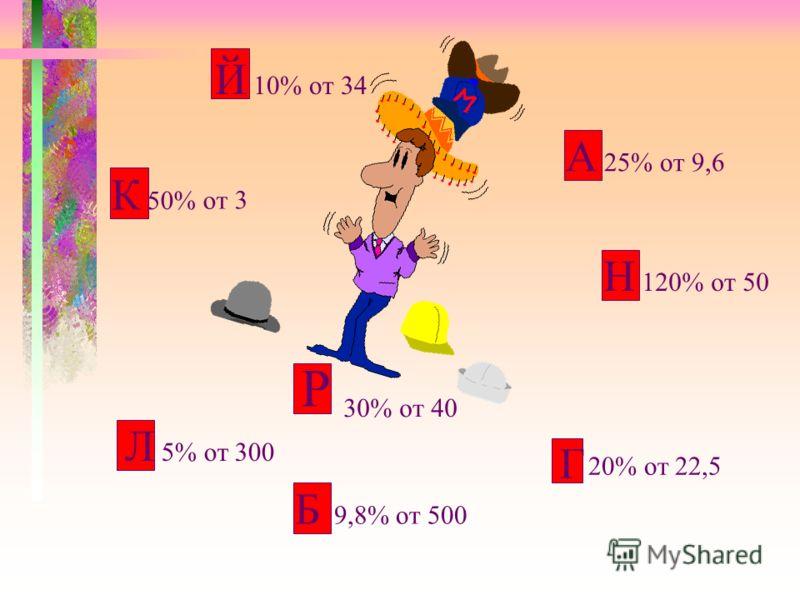 Р Л 5% от 300 Н 120% от 50 Б 9,8% от 500 К 50% от 3 20% от 22,5 Г Й 10% от 34 А 25% от 9,6 30% от 40
