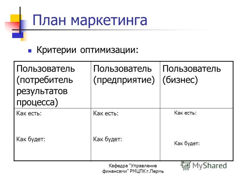 Кафедра Управление финансами РМЦПК г.Пермь План маркетинга Критерии оптимизации: Пользователь (потребитель результатов процесса) Пользователь (предприятие) Пользователь (бизнес) Как есть: Как будет: Как есть: Как будет: Как есть: Как будет: