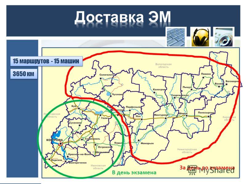 В день экзамена За день до экзамена 15 маршрутов - 15 машин 3650 км