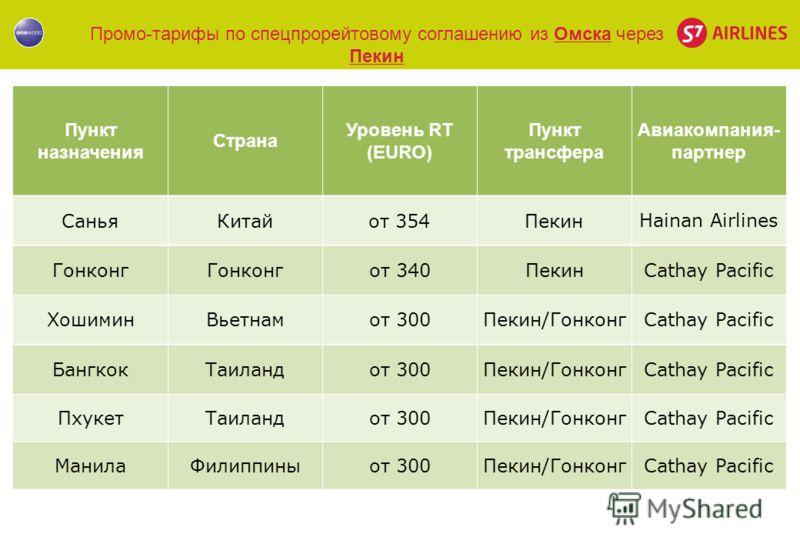 Промо-тарифы по спецпрорейтовому соглашению из Омска через Пекин Пункт назначения Страна Уровень RT (EURO) Пункт трансфера Авиакомпания- партнер СаньяКитайот 354Пекин Hainan Airlines Гонконг от 340ПекинCathay Pacific ХошиминВьетнамот 300Пекин/Гонконг