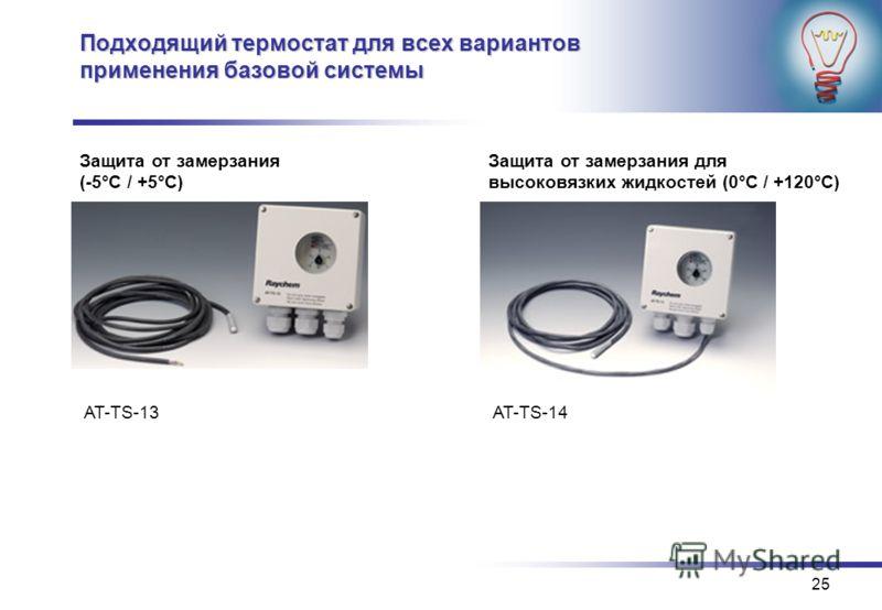 25 Подходящий термостат для всех вариантов применения базовой системы Защита от замерзания (-5°C / +5°C) Защита от замерзания для высоковязких жидкостей (0°C / +120°C) AT-TS-13 AT-TS-14