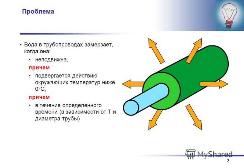 3 Проблема Вода в трубопроводах замерзает, когда она: неподвижна, причем подвергается действию окружающих температур ниже 0°C, причем в течение определенного времени (в зависимости от T и диаметра трубы)