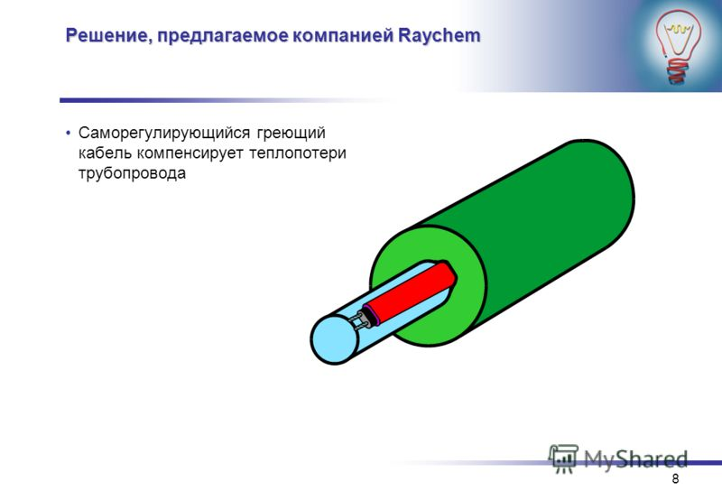 8 Решение, предлагаемое компанией Raychem Саморегулирующийся греющий кабель компенсирует теплопотери трубопровода