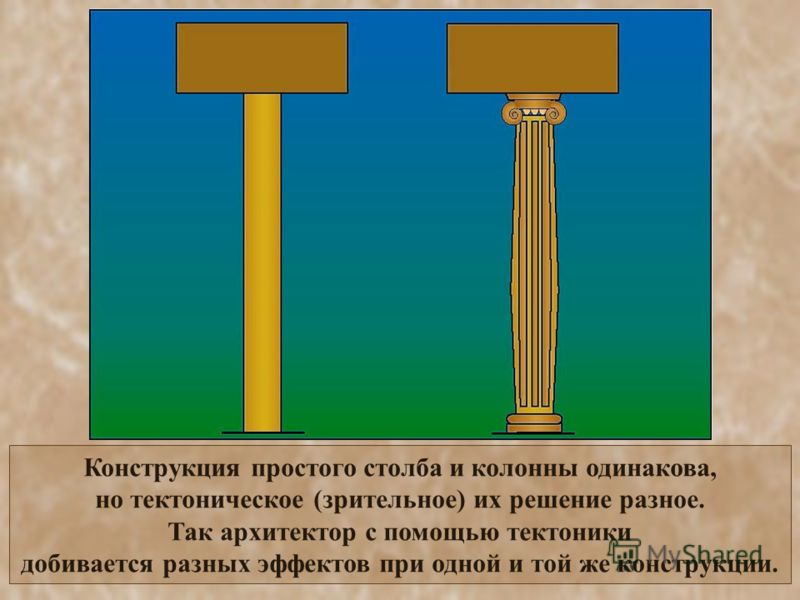 Конструкция простого столба и колонны одинакова, но тектоническое (зрительное) их решение разное. Так архитектор с помощью тектоники добивается разных эффектов при одной и той же конструкции.