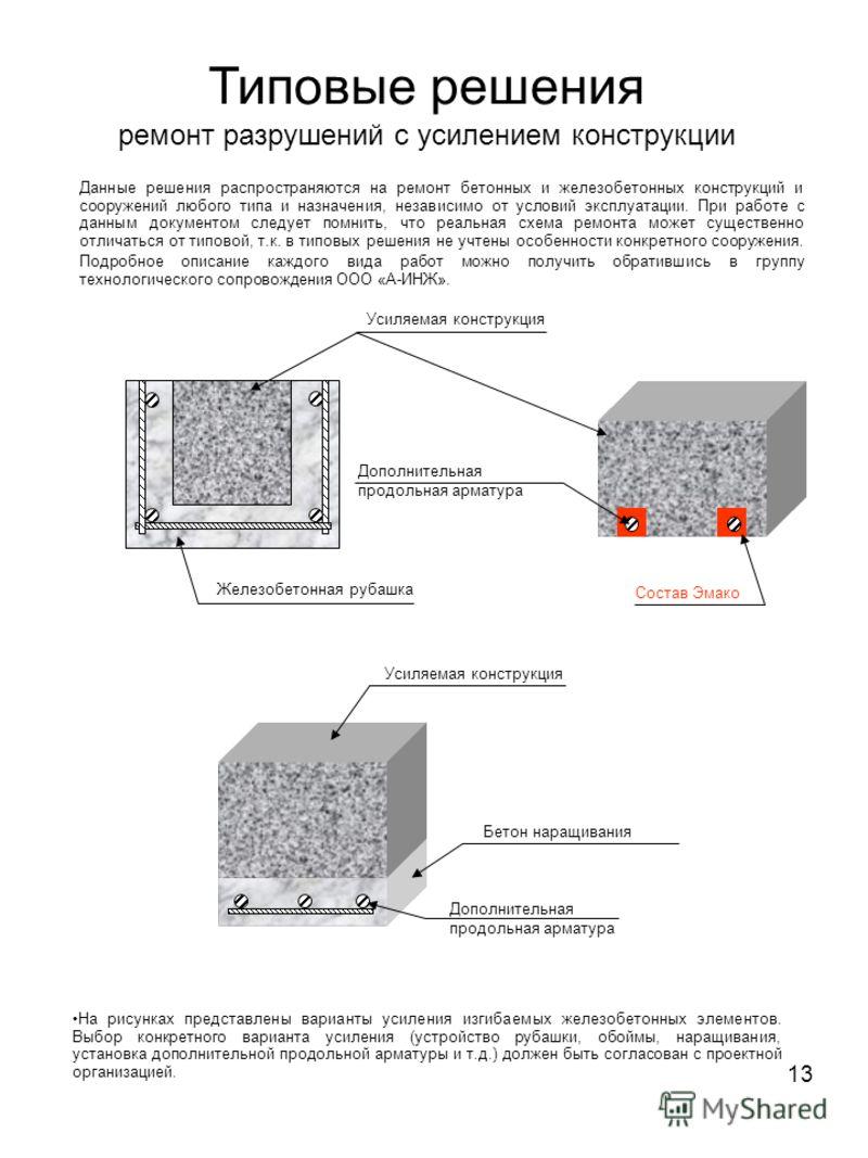 13 Типовые решения ремонт разрушений с усилением конструкции Данные решения распространяются на ремонт бетонных и железобетонных конструкций и сооружений любого типа и назначения, независимо от условий эксплуатации. При работе с данным документом сле