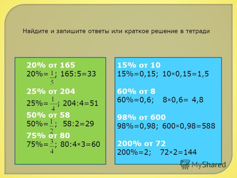 Найдите и запишите ответы или краткое решение в тетради 20% от 165 20%= ; 165:5=33 25% от 204 25%= ; 204:4=51 50% от 58 50%= ; 58:2=29 75% от 80 75%= ; 80:4×3=60 15% от 10 15%=0,15; 10×0,15=1,5 60% от 8 60%=0,6; 8×0,6= 4,8 98% от 600 98%=0,98; 600×0,
