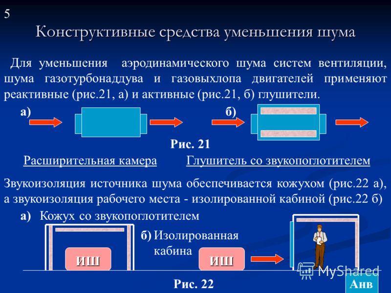Конструктивные средства уменьшения шума Расширительная камераГлушитель со звукопоглотителем Для уменьшения аэродинамического шума систем вентиляции, шума газотурбонаддува и газовыхлопа двигателей применяют реактивные (рис.21, а) и активные (рис.21, б