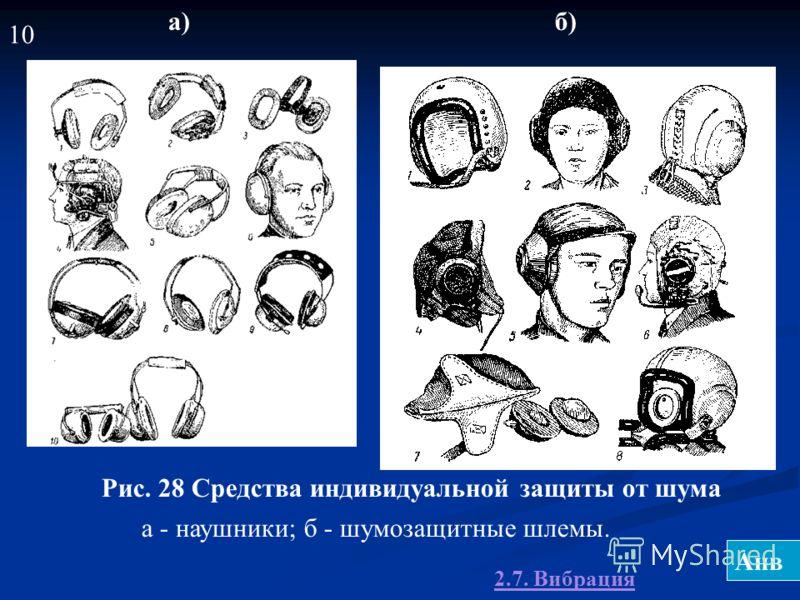 10 а)б) Рис. 28 Средства индивидуальной защиты от шума а - наушники; б - шумозащитные шлемы. Анв 2.7. Вибрация
