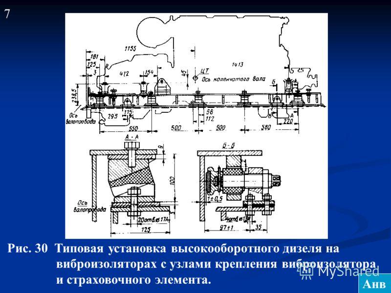 Рис. 30 Типовая установка высокооборотного дизеля на виброизоляторах с узлами крепления виброизолятора и страховочного элемента. 7 Анв