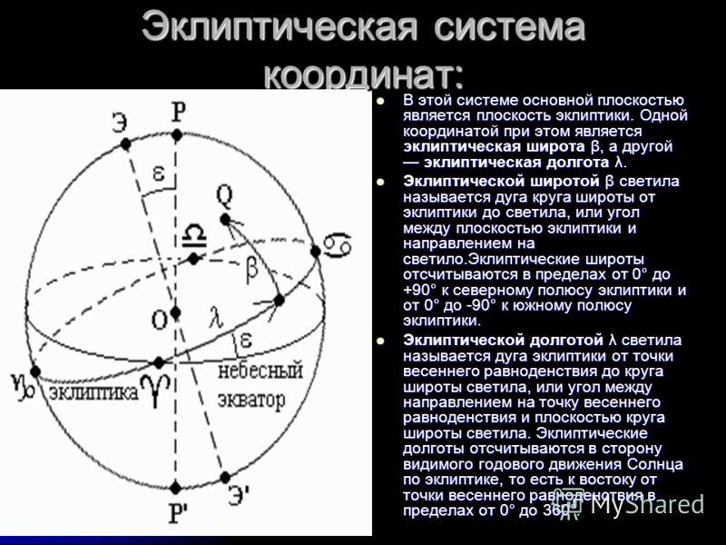 Эклиптическая система координат: В этой системе основной плоскостью является плоскость эклиптики. Одной координатой при этом является эклиптическая широта β, а другой эклиптическая долгота λ. В этой системе основной плоскостью является плоскость экли