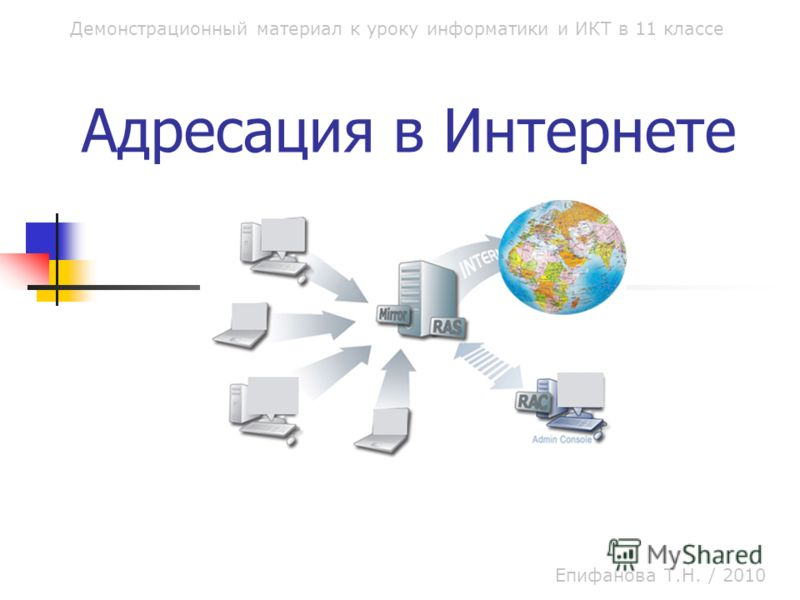 Адресация в Интернете Демонстрационный материал к уроку информатики и ИКТ в 11 классе Епифанова Т.Н. / 2010