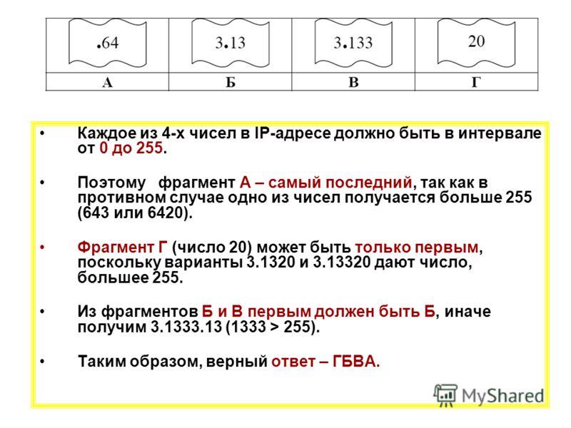 Каждое из 4-х чисел в IP-адресе должно быть в интервале от 0 до 255. Поэтому фрагмент А – самый последний, так как в противном случае одно из чисел получается больше 255 (643 или 6420). Фрагмент Г (число 20) может быть только первым, поскольку вариан
