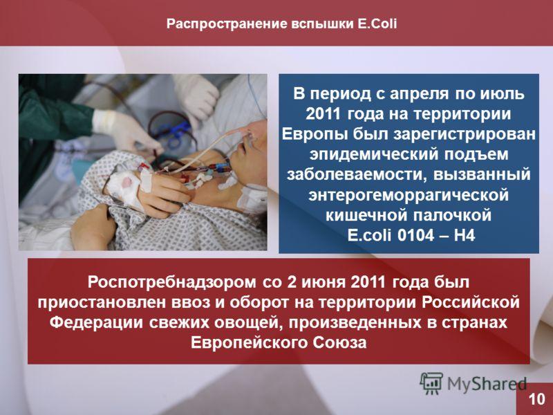 Распространение вспышки E.Coli 10 В период с апреля по июль 2011 года на территории Европы был зарегистрирован эпидемический подъем заболеваемости, вызванный энтерогеморрагической кишечной палочкой E.coli 0104 – Н4 Роспотребнадзором со 2 июня 2011 го