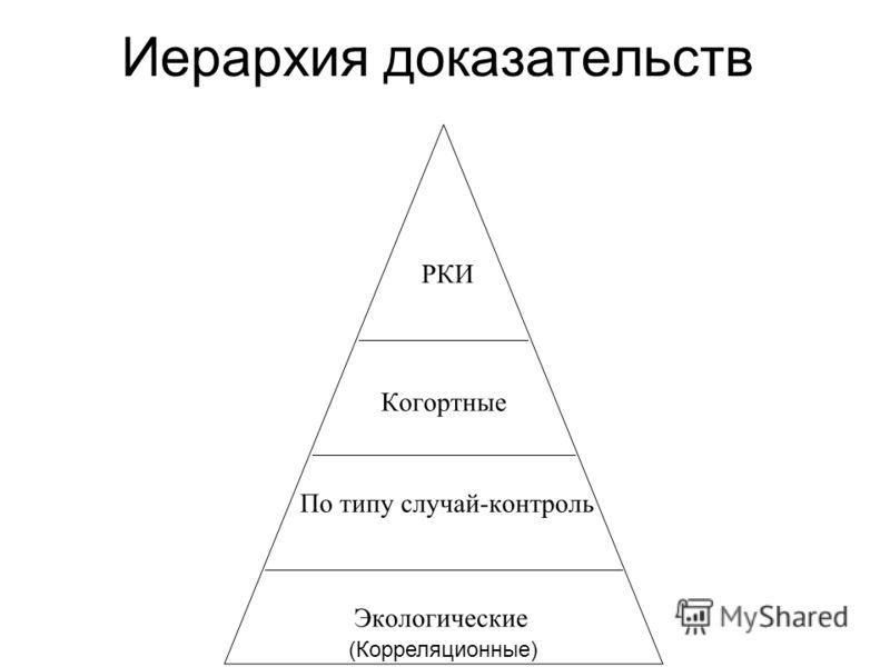 Иерархия доказательств (Корреляционные)