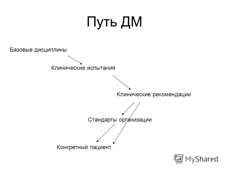 Путь ДМ Базовые дисциплины Клинические испытания Клинические рекомендации Стандарты организации Конкретный пациент