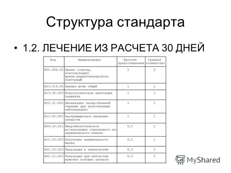 Структура стандарта 1.2. ЛЕЧЕНИЕ ИЗ РАСЧЕТА 30 ДНЕЙ
