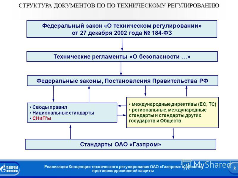 2 Реализация Концепции технического регулирования ОАО «Газпром» в области противокоррозионной защиты 2 СТРУКТУРА ДОКУМЕНТОВ ПО ПО ТЕХНИЧЕСКОМУ РЕГУЛИРОВАНИЮ Федеральный закон «О техническом регулировании» от 27 декабря 2002 года 184-ФЗ Технические ре