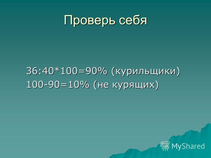 Проверь себя 36:40*100=90% (курильщики) 36:40*100=90% (курильщики) 100-90=10% (не курящих) 100-90=10% (не курящих)