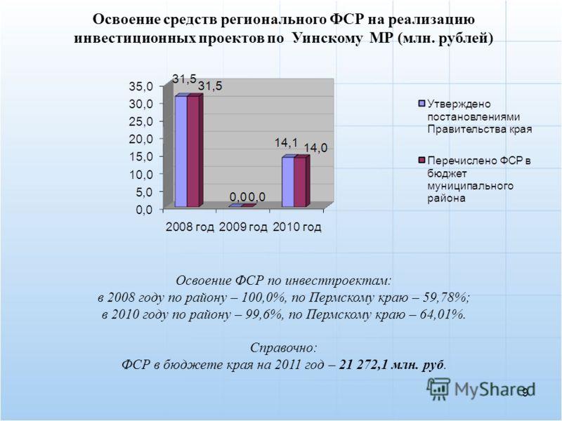 9 Освоение средств регионального ФСР на реализацию инвестиционных проектов по Уинскому МР (млн. рублей) Освоение ФСР по инвестпроектам: в 2008 году по району – 100,0%, по Пермскому краю – 59,78%; в 2010 году по району – 99,6%, по Пермскому краю – 64,