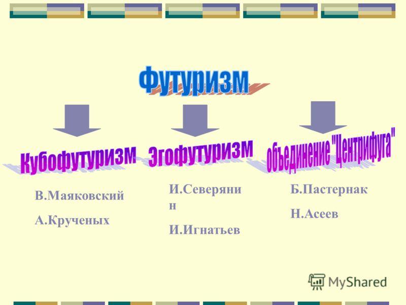 В.Маяковский А.Крученых И.Северяни н И.Игнатьев Б.Пастернак Н.Асеев