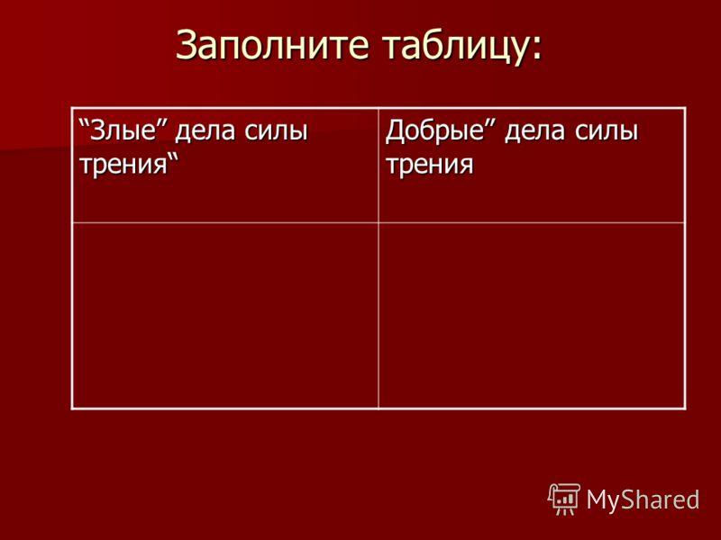 Заполните таблицу: Злые дела силы трения Добрые дела силы трения