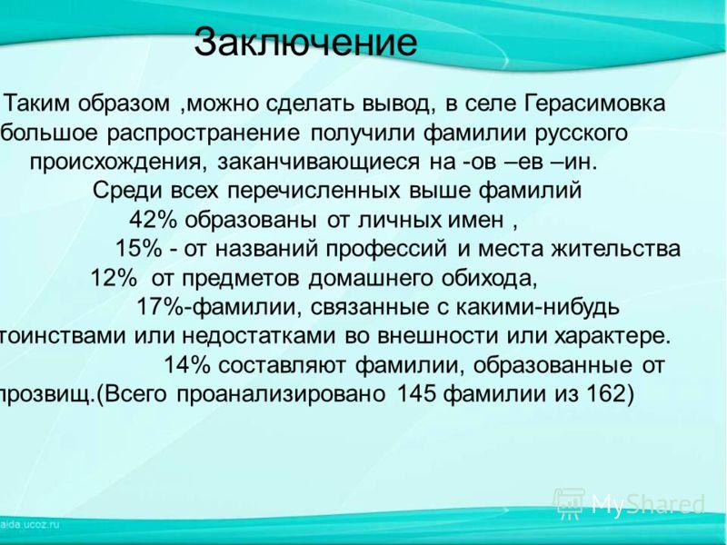 Таким образом,можно сделать вывод, в селе Герасимовка большое распространение получили фамилии русского происхождения, заканчивающиеся на -ов –ев –ин. Среди всех перечисленных выше фамилий 42% образованы от личных имен, 15% - от названий профессий и
