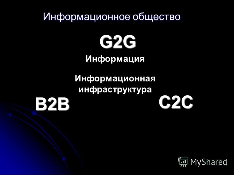 G2G B2B C2C Информационная инфраструктура Информация Информационное общество