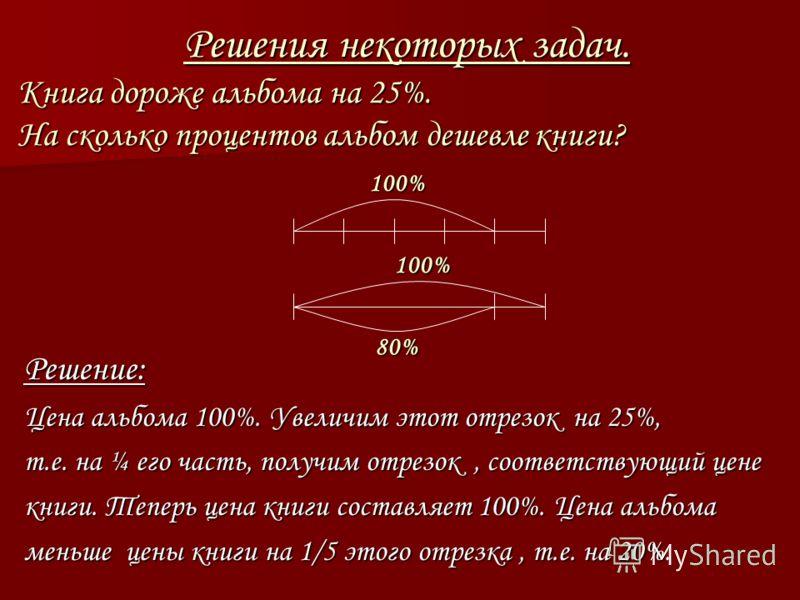 Основные типы задач. Часть по целому Целое по части х 100% В% а 100% а В% х х = а : 100 в 100 х = а : в 100 Известно целое, найти часть. Известна часть, найти целое.