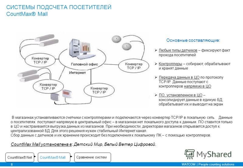 WATCOM | People counting solutions 8 Основные составляющие: Любые типы датчиков – фиксируют факт прохода посетителей Контроллеры – собирают, обрабатывают и хранят данные Передача данных в ЦО по протоколу TCP/IP. Данные поступают с контроллеров напрям