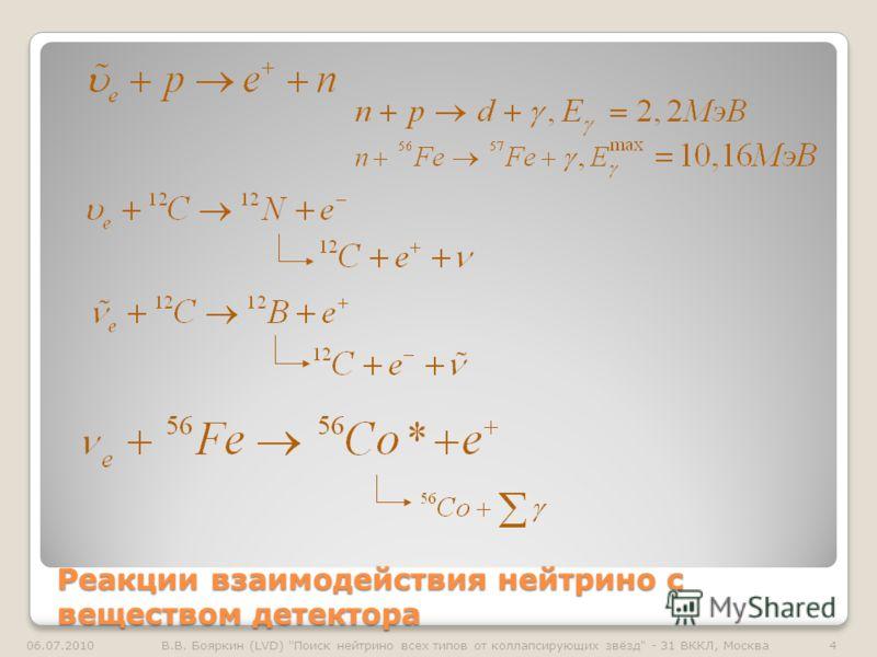Реакции взаимодействия нейтрино с веществом детектора 06.07.20104В.В. Бояркин (LVD) Поиск нейтрино всех типов от коллапсирующих звёзд - 31 ВККЛ, Москва