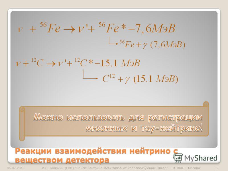 Реакции взаимодействия нейтрино с веществом детектора 06.07.20105В.В. Бояркин (LVD) Поиск нейтрино всех типов от коллапсирующих звёзд - 31 ВККЛ, Москва