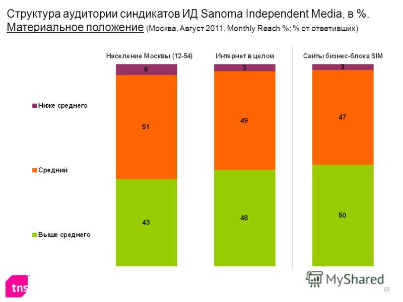 68 Структура аудитории синдикатов ИД Sanoma Independent Media, в %. Материальное положение (Москва, Август 2011, Monthly Reach %; % от ответивших)