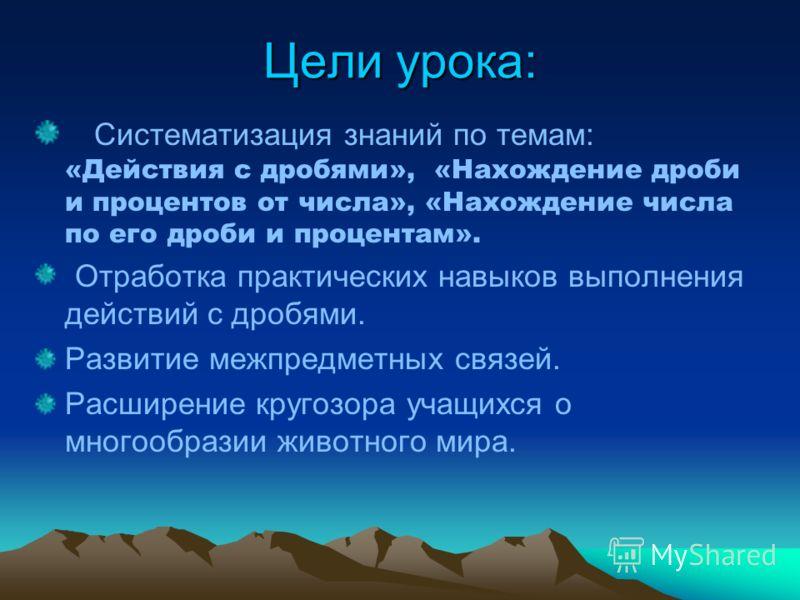 Действия с дробями Подготовила учитель математики Васильченко В.Д.