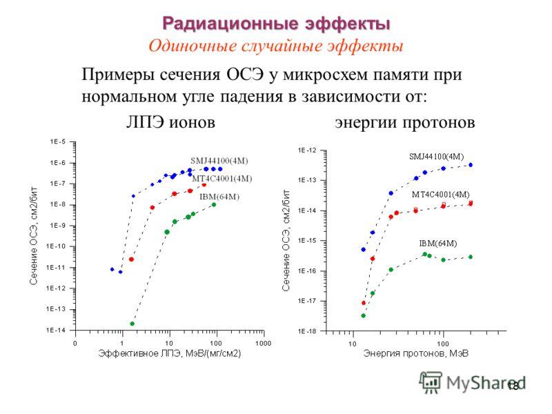 18 Радиационные эффекты Радиационные эффекты Одиночные случайные эффекты Примеры сечения ОСЭ у микросхем памяти при нормальном угле падения в зависимости от: ЛПЭ ионов энергии протонов