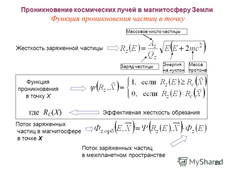 29 Проникновение космических лучей в магнитосферу Земли Проникновение космических лучей в магнитосферу Земли Функция проникновения частиц в точку Жесткость заряженной частицы Масса протона Массовое число частицы Заряд частицы Энергия на нуклон где R