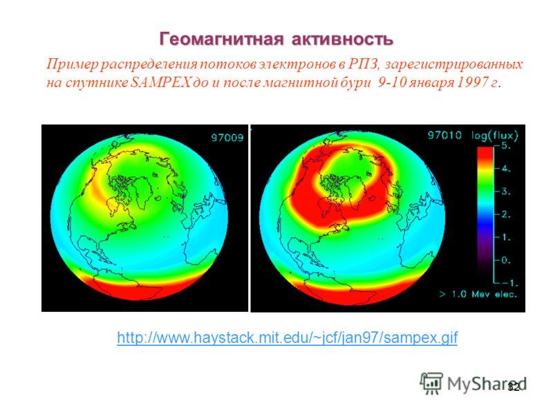 32 Геомагнитная активность http://www.haystack.mit.edu/~jcf/jan97/sampex.gif Пример распределения потоков электронов в РПЗ, зарегистрированных на спутнике SAMPEX до и после магнитной бури 9-10 января 1997 г.