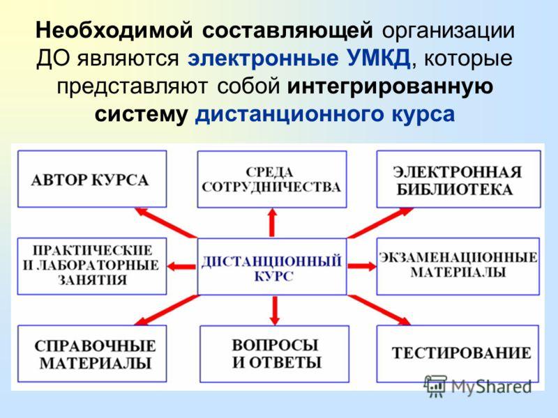 Президенте Украины Схема