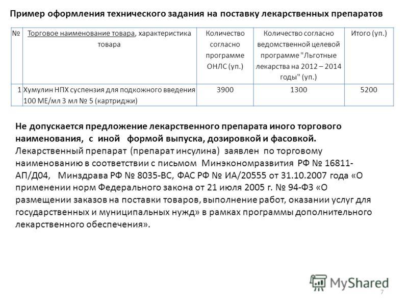 Пример оформления технического задания на поставку лекарственных препаратов Торговое наименование товара, характеристика товара Количество согласно программе ОНЛС (уп.) Количество согласно ведомственной целевой программе