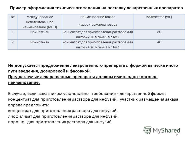 Пример оформления технического задания на поставку лекарственных препаратов международное непатентованное наименование (МНН) Наименование товара и характеристика товара Количество (уп.) 1Иринотекан концентрат для приготовления раствора для инфузий 20