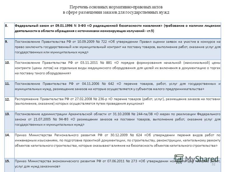 Гидроизоляция гиперруф отзывы 270