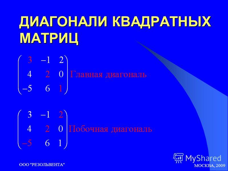 МОСКВА, 2009 ООО РЕЗОЛЬВЕНТА ДИАГОНАЛИ КВАДРАТНЫХ МАТРИЦ