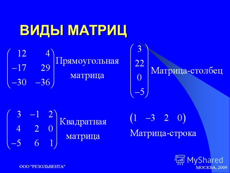 МОСКВА, 2009 ООО РЕЗОЛЬВЕНТА ВИДЫ МАТРИЦ