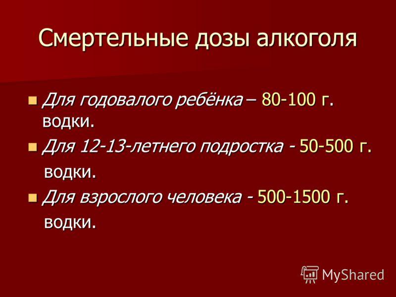 Смертельные дозы алкоголя Для годовалого ребёнка – 80-100 г. водки. Для годовалого ребёнка – 80-100 г. водки. Для 12-13-летнего подростка - 50-500 г. Для 12-13-летнего подростка - 50-500 г. водки. водки. Для взрослого человека - 500-1500 г. Для взрос