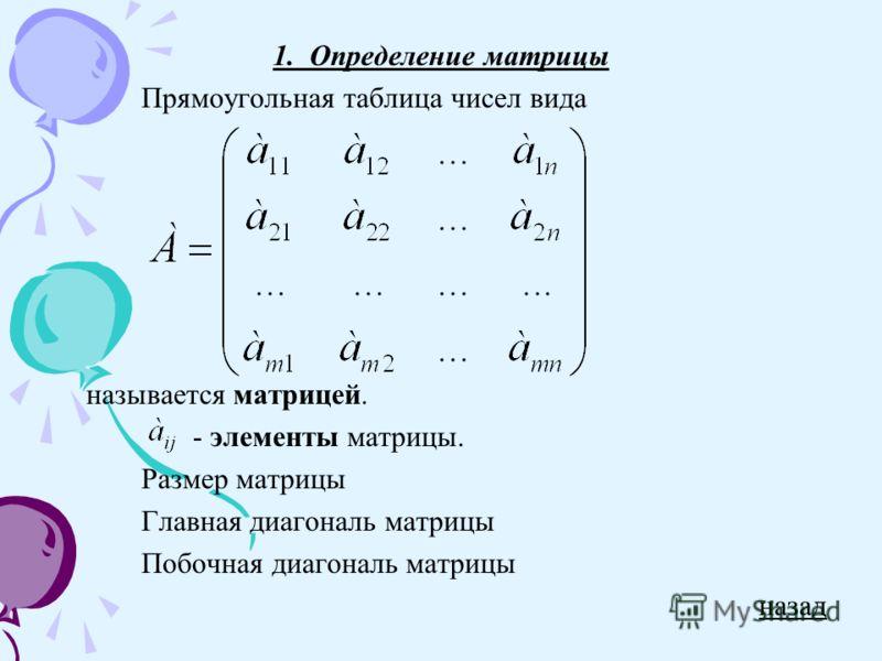 1. Определение матрицы Прямоугольная таблица чисел вида называется матрицей. - элементы матрицы. Размер матрицы Главная диагональ матрицы Побочная диагональ матрицы назад